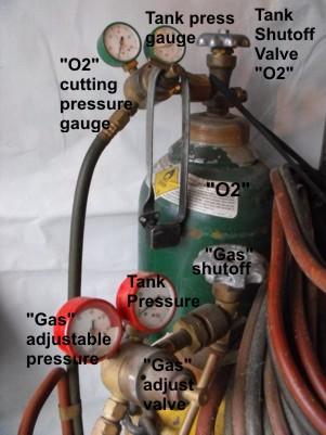 gas welding tanks